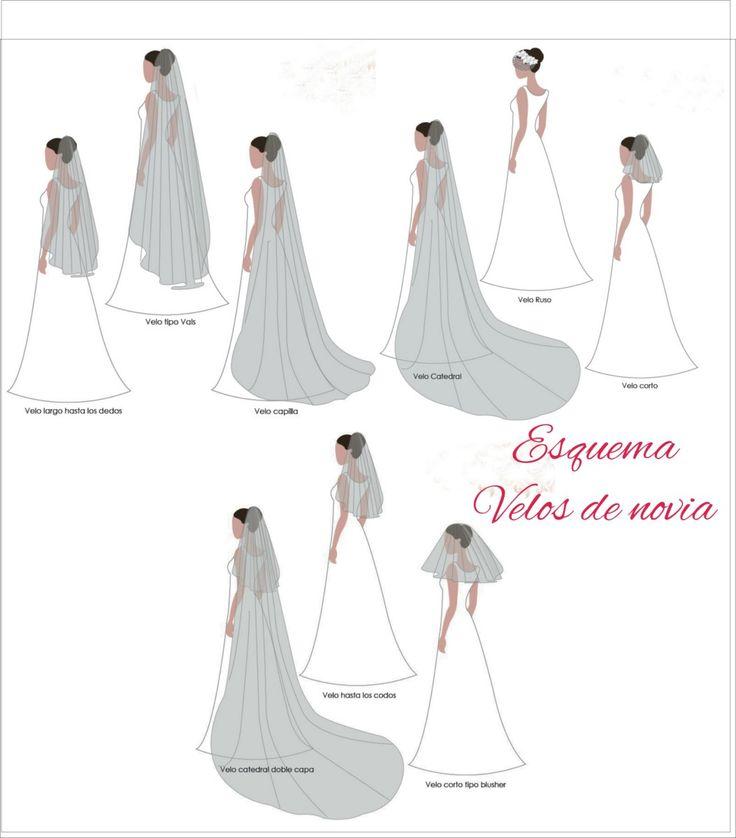 Diferentes tipos de velos para novias - Como hacer una boda diferente ...